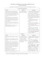 4eSample poster 3 evaluation