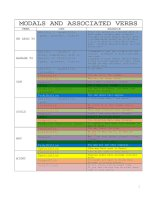 63949 all pages  modals and associated verbs