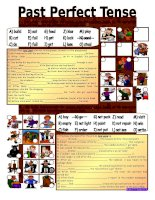 14198 past perfect tense  upperelementary  fully editable  with key