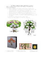 28845 family tree project