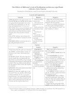 4eSample poster 4 evaluation