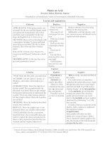 4eSample poster 5 evaluation