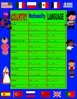 islcollective worksheets beginner prea1 elementary a1 adults elementary school reading writin nationalities 2 130163444754abde7e719291 40121463