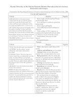 4eSample poster 2 evaluation