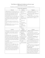 4eSample poster 6 evaluation