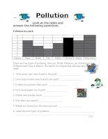 9432 pollution worksheet