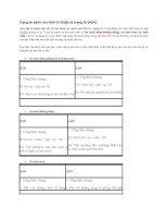 Dạng so sánh của tính từ (adj) và trạng từ (adv)
