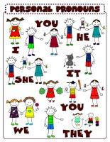67720 personal pronouns  poster