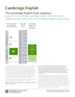 converting cambridge english first and first for schools practice test scores