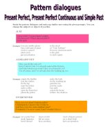 372 pattern dialogues present perfect present perfect continuous and simple past