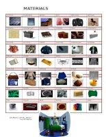 18485 materials and fabrics