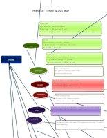 57749 present tense mind map