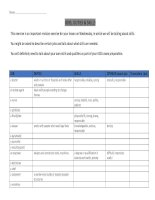 16176 jobs duties and skills