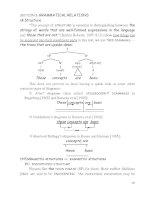 EBOOK ENGLISH SYNTAX (tài LIỆU ôn THI TUYỂN SINH SAU đại học CHUYÊN NGÀNH GIẢNG dạy TIẾNG ANH)   PHẦN 2   tô MINH THANH