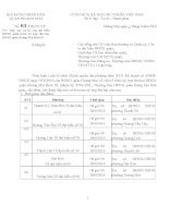 9CVHD Vv Tiếp xúc cử tri của đại biểu HĐND quận trước kỳ họp thứ hai, HĐND quận Hoàng Mai khóa III  CVHD09201601_signed