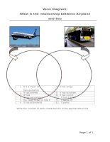 7878 compare an airplane with a bus venn diagram