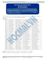 Bài tập quy tắc tìm âm nhấn và hướng dẫn cách sử dụng từ điển hiệu quả