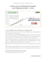 Tổng quan về phương pháp giá trị đạt được  Earned Value Method (EVM)