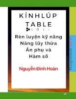 Kinh Lup Table so 21_Rèn luyện kỹ sử dụng nâng lũy thừa, ẩn phụ hàm số