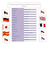 19421 countries and nationalities