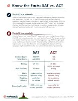 KnowTheFacts SAT ACT applerouth schools
