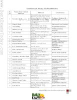 Constituency and ministry of cabinet ministers