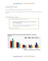 IELTS bar chart emigration