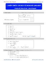 NỘI DUNG 2  KIẾN THỨC cơ bản về hàm số LÔGARÍT