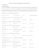 80 CÂU HỎI TRẮC NGHIỆM chủ đề khảo sát hàm số-có đáp án
