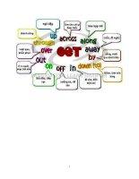 Tổng hợp toàn bộ từ vựng, ngữ pháp, giới từ, cụm từ xuất hiện trong kì thi TOEIC