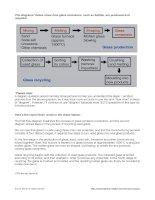 7 process worksheet