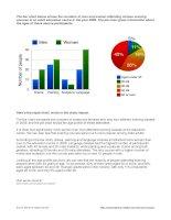 6 2 chart worksheet