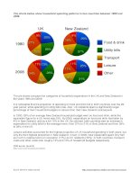 4 lesson 4 pie chart worksheet
