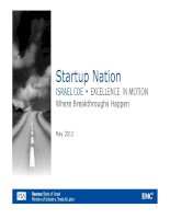 EMC   startup nation  Personal MBA