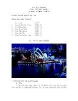Tổng quan về đất nước Úc