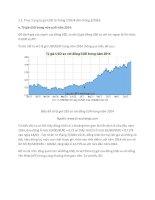 Thực trạng tỷ giá USD từ tháng 72014 đến tháng 32016: