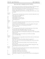 bài tập trắc nghiệm lịch sử 12 có đáp án