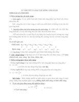 LÝ THUYẾT và bài tập SÓNG ÁNH SÁNG