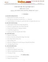 Đề cương ôn tập học kỳ 1 môn ngữ văn 9 trường THCS nguyễn văn tư
