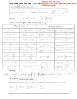 Bảng công thức tích phân đạo hàm mũ logarit