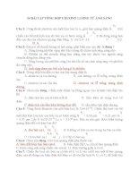 54 bài tập TỔNG hợp CHƯƠNG LƯỢNG tử ÁNH SÁNG