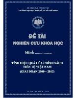 TÍNH HIỆU QUẢ CỦA CHÍNH SÁCH TIỀN TỆ VIỆT NAM (GIAI ĐOẠN 2000 – 2013)