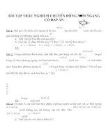 Bài tập trắc nghiệm môn vật lý lớp 12 (156)
