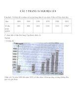 Bài tập SGK môn địa lý lớp 8 (92)