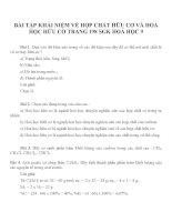Bài tập môn hóa học lớp 9 (2)