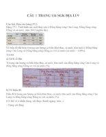 Bài tập SGK môn địa lý lớp 9 (9)