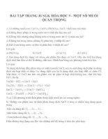 BÀI TẬP TRANG 36 SGK HÓA HỌC 9 - MỘT SỐ MUỐI QUAN TRỌNG