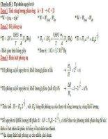 công thức giải nhanh môn  lý 20