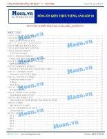 Tổng hợp bài tập ngữ pháp và từ vựng tiếng anh 10 (cực hay)