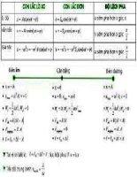 công thức giải nhanh môn  lý 13